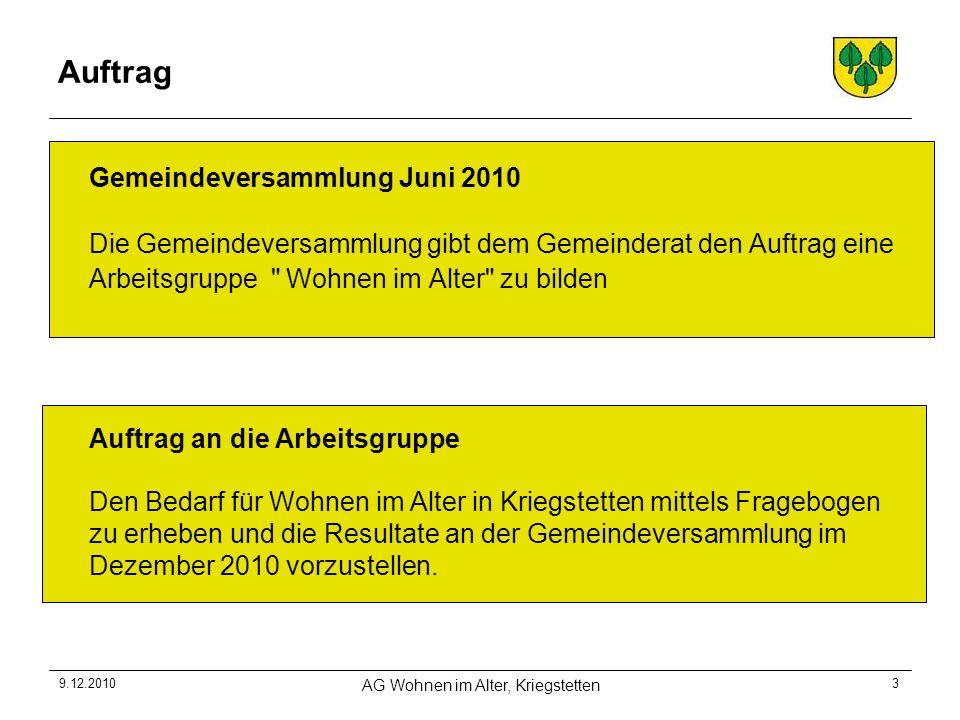 9.12.2010 AG Wohnen im Alter, Kriegstetten 14 9.