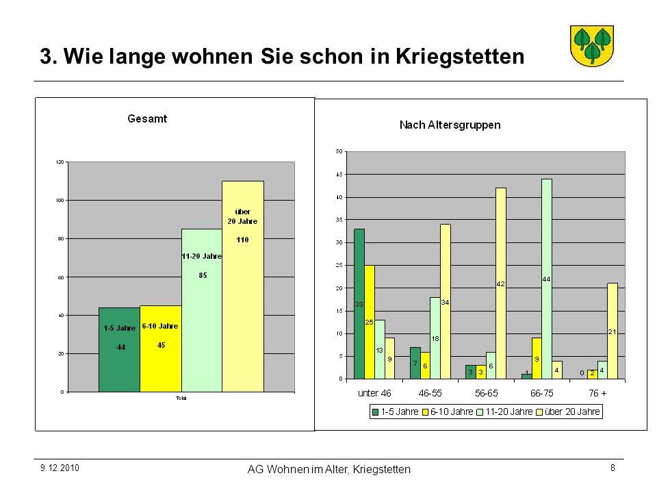 9.12.2010 AG Wohnen im Alter, Kriegstetten 8 3. Wie lange wohnen Sie schon in Kriegstetten