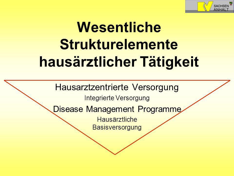 Wesentliche Strukturelemente hausärztlicher Tätigkeit Hausarztzentrierte Versorgung Integrierte Versorgung Disease Management Programme Hausärztliche