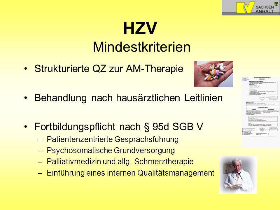 HZV Mindestkriterien Strukturierte QZ zur AM-Therapie Behandlung nach hausärztlichen Leitlinien Fortbildungspflicht nach § 95d SGB V –Patientenzentrie