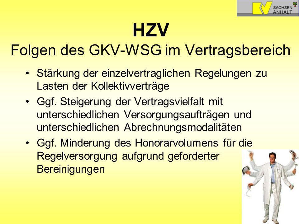 HZV Folgen des GKV-WSG im Vertragsbereich Stärkung der einzelvertraglichen Regelungen zu Lasten der Kollektivverträge Ggf. Steigerung der Vertragsviel