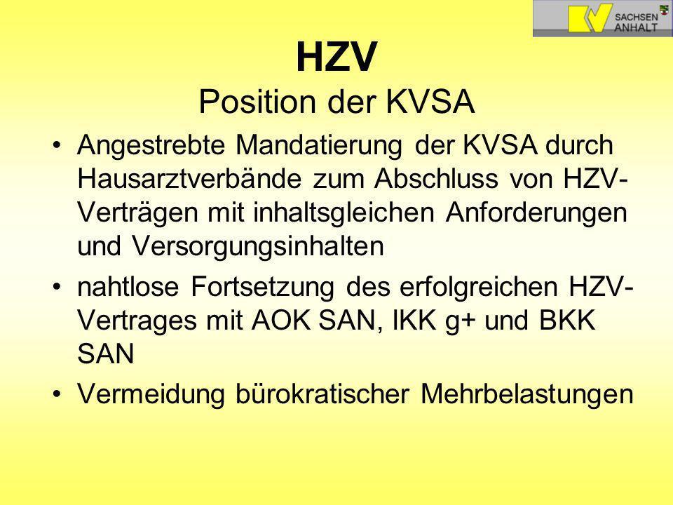 HZV Position der KVSA Angestrebte Mandatierung der KVSA durch Hausarztverbände zum Abschluss von HZV- Verträgen mit inhaltsgleichen Anforderungen und