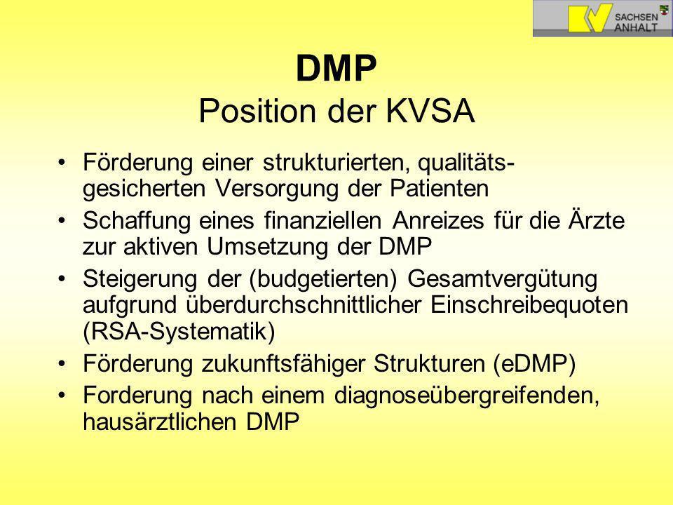 DMP Position der KVSA Förderung einer strukturierten, qualitäts- gesicherten Versorgung der Patienten Schaffung eines finanziellen Anreizes für die Är