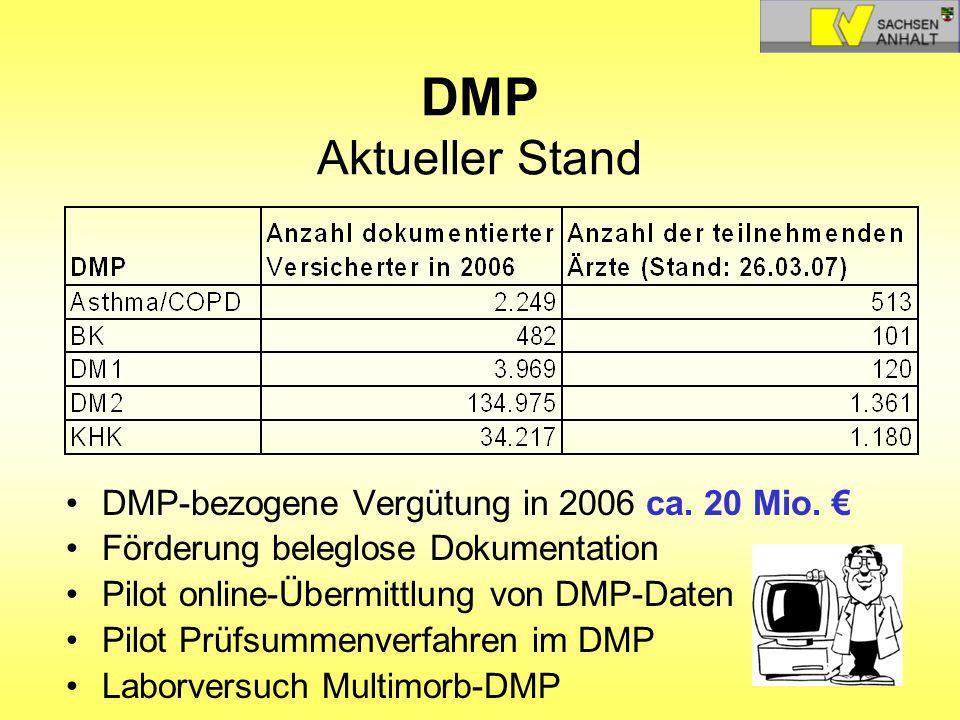 DMP Aktueller Stand DMP-bezogene Vergütung in 2006 ca. 20 Mio. Förderung beleglose Dokumentation Pilot online-Übermittlung von DMP-Daten Pilot Prüfsum