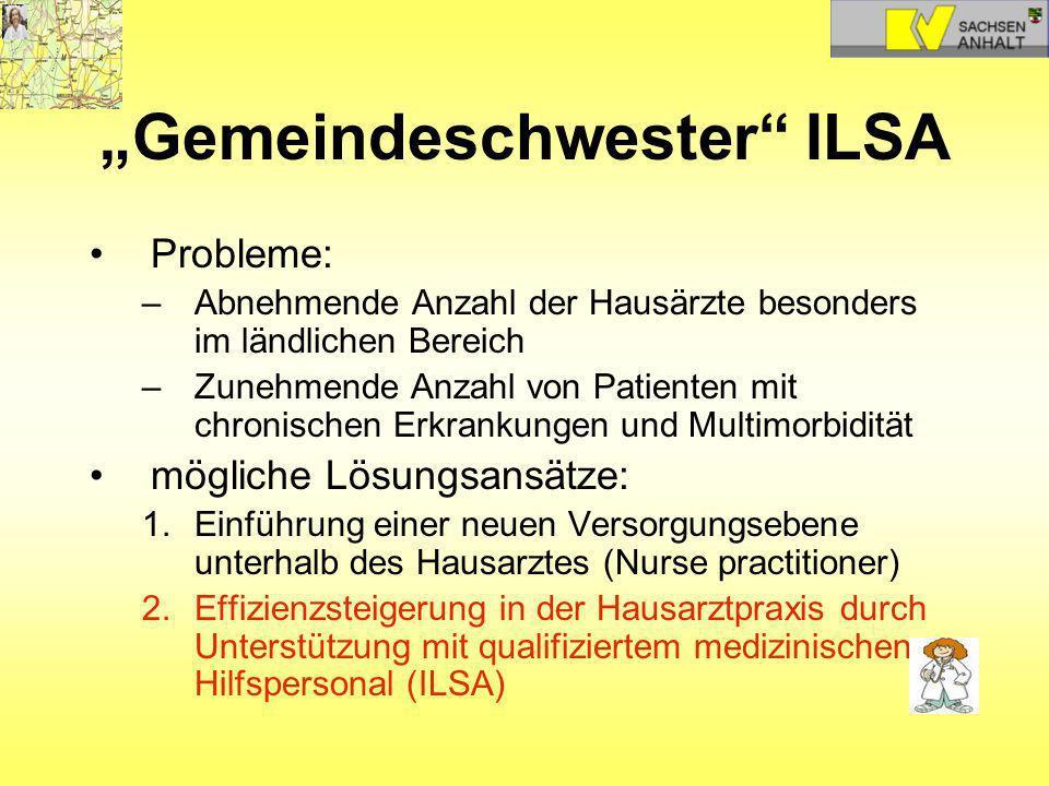 Gemeindeschwester ILSA Probleme: –Abnehmende Anzahl der Hausärzte besonders im ländlichen Bereich –Zunehmende Anzahl von Patienten mit chronischen Erk