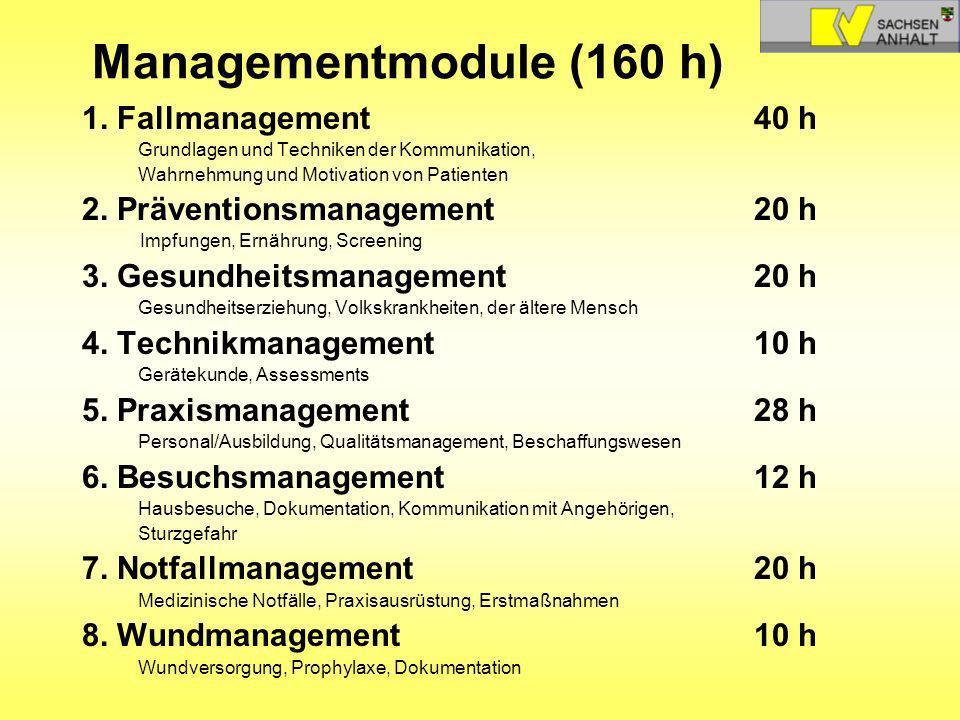 Managementmodule (160 h) 1. Fallmanagement40 h Grundlagen und Techniken der Kommunikation, Wahrnehmung und Motivation von Patienten 2. Präventionsmana
