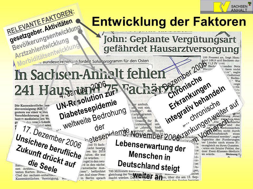 Rahmenbedingungen nach dem Vertragsarztrechts- änderungsgesetz seit dem 1. Januar 2007