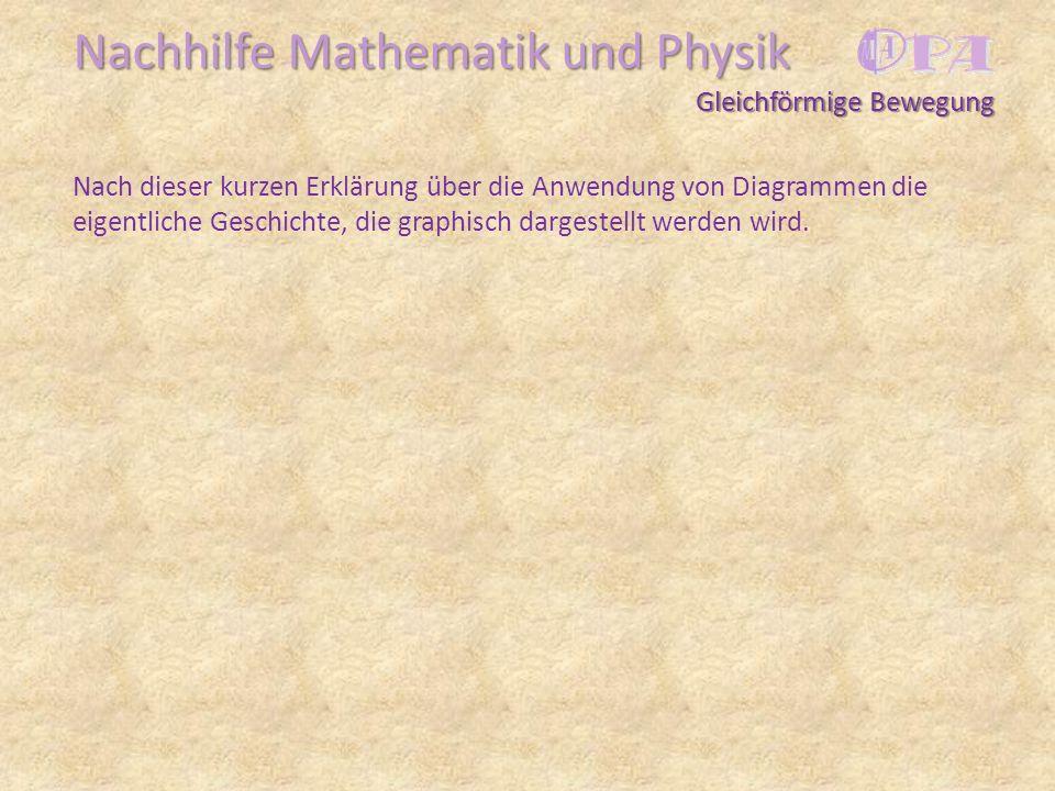 Nachhilfe Mathematik und Physik Nach dieser kurzen Erklärung über die Anwendung von Diagrammen die eigentliche Geschichte, die graphisch dargestellt w