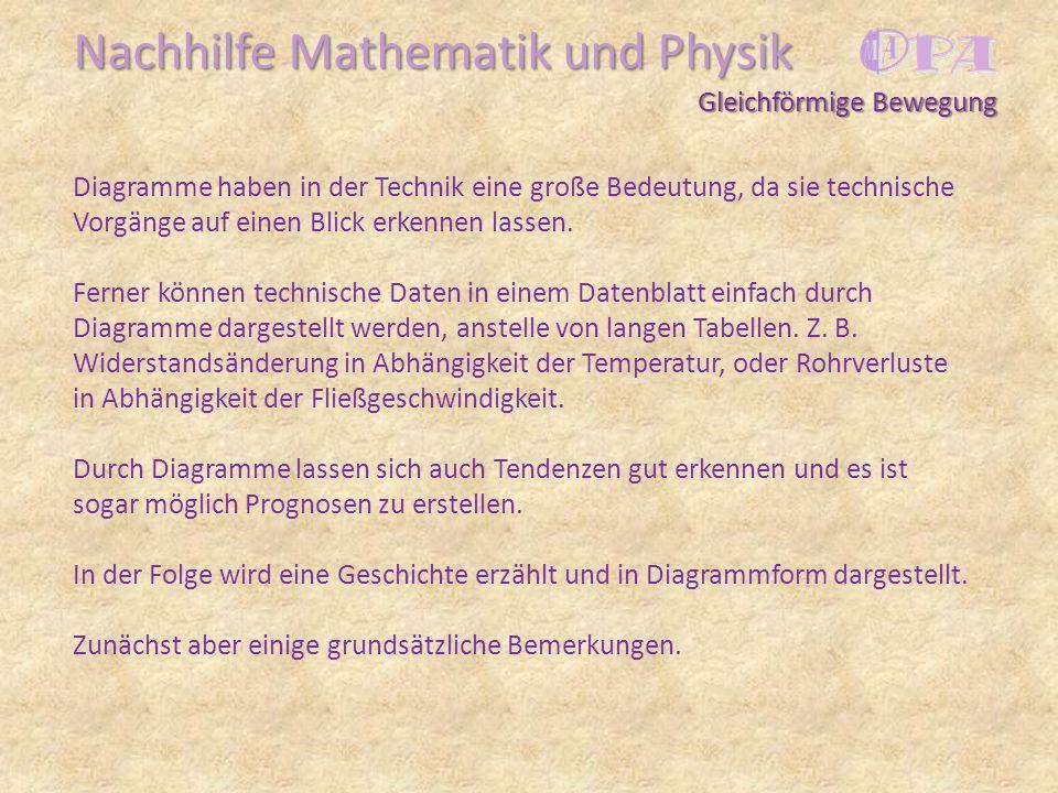 Nachhilfe Mathematik und Physik Diagramme haben in der Technik eine große Bedeutung, da sie technische Vorgänge auf einen Blick erkennen lassen. Ferne