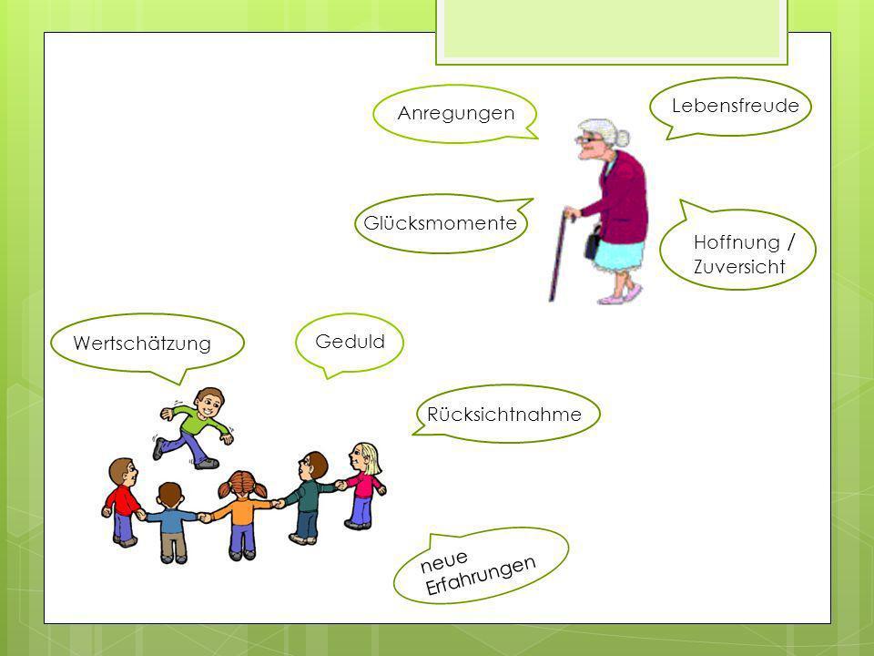 Umsetzung Kindergarten besucht 1 x monatlich ein Seniorenheim 5 – 7 Vorschulkinder Für ca.