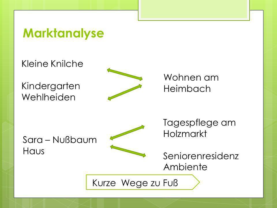 Marktanalyse Kleine Knilche Kindergarten Wehlheiden Wohnen am Heimbach Sara – Nußbaum Haus Tagespflege am Holzmarkt Seniorenresidenz Ambiente Kurze We