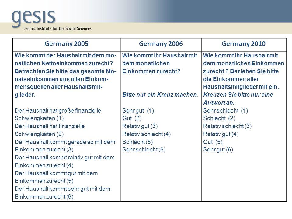 Germany 2005Germany 2006Germany 2010 Wie kommt der Haushalt mit dem mo- natlichen Nettoeinkommen zurecht.