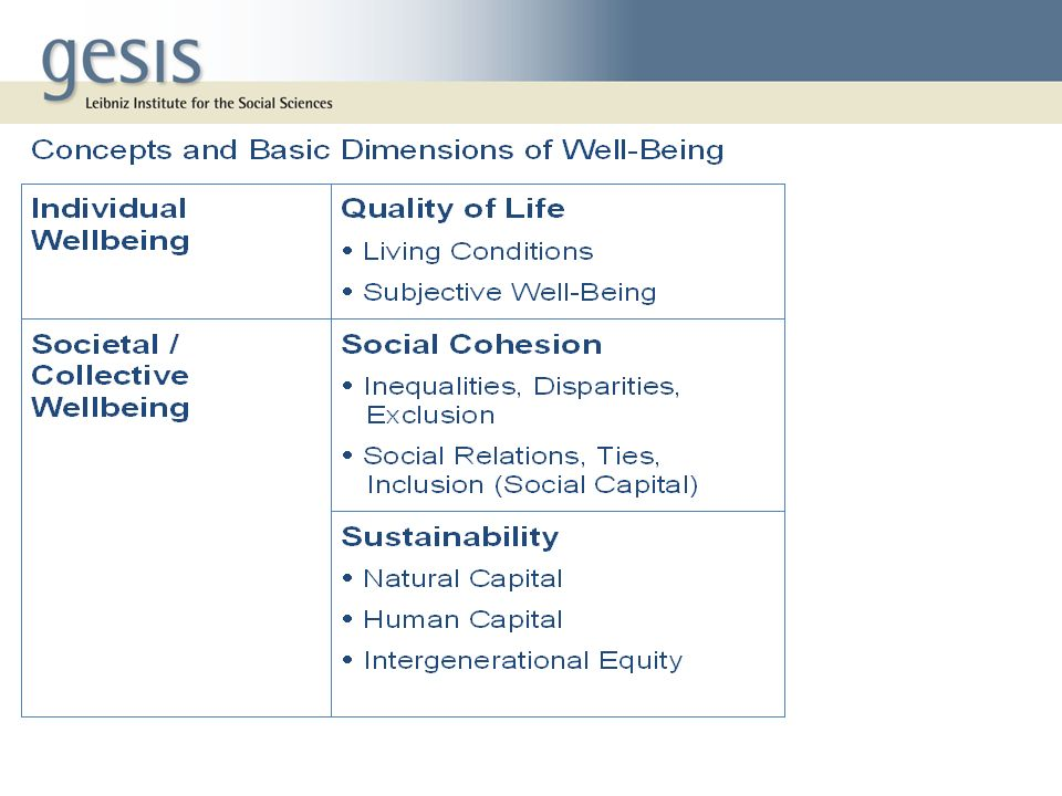 Life Domains Population, Household and Family Mobility & Transportation Leisure, Media & Culture Participation & Integration Income, Standard of Living & Consumption Patterns Education and Vocational Training Health Housing Labour Market & Working Conditions Social Security Public Safety & Crime Environment Total Life Situation