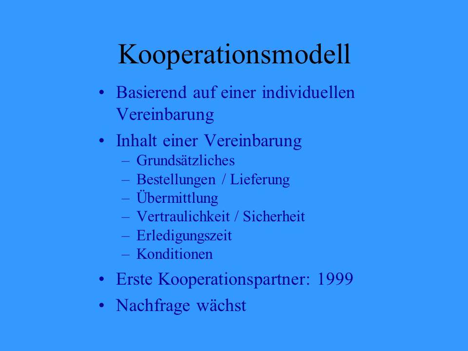 Kooperationsmodell Basierend auf einer individuellen Vereinbarung Inhalt einer Vereinbarung –Grundsätzliches –Bestellungen / Lieferung –Übermittlung –Vertraulichkeit / Sicherheit –Erledigungszeit –Konditionen Erste Kooperationspartner: 1999 Nachfrage wächst