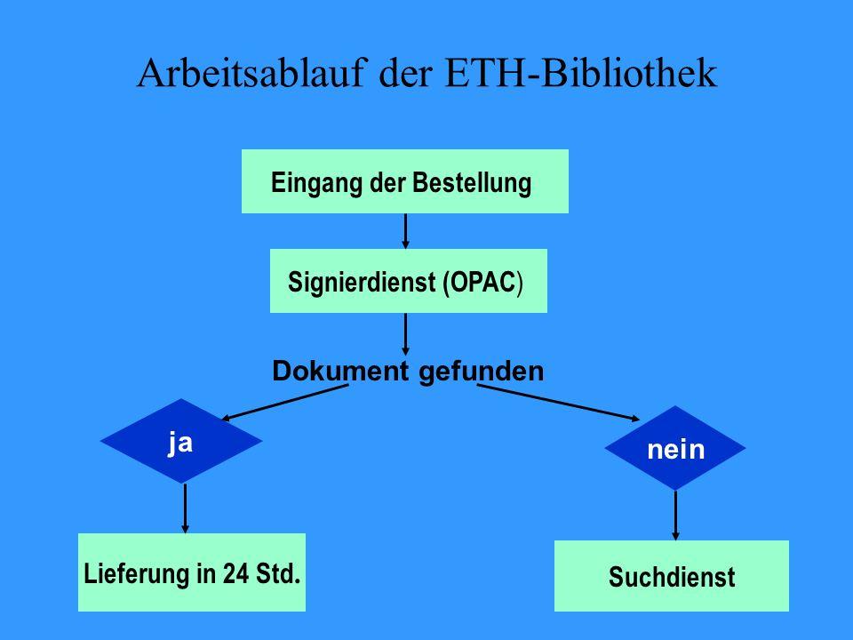 Arbeitsablauf der ETH-Bibliothek Eingang der Bestellung Signierdienst (OPAC ) ja nein Lieferung in 24 Std.