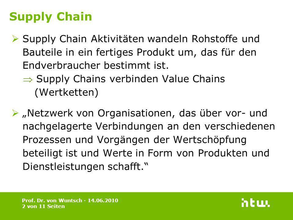Supply Chain Aktivitäten wandeln Rohstoffe und Bauteile in ein fertiges Produkt um, das für den Endverbraucher bestimmt ist. Supply Chains verbinden V