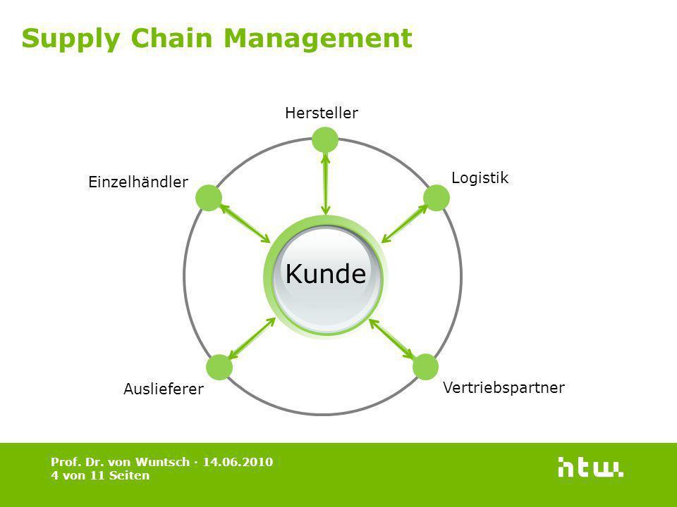 Prof. Dr. von Wuntsch · 14.06.2010 4 von 11 Seiten Supply Chain Management Kunde Logistik Einzelhändler Auslieferer Hersteller Vertriebspartner