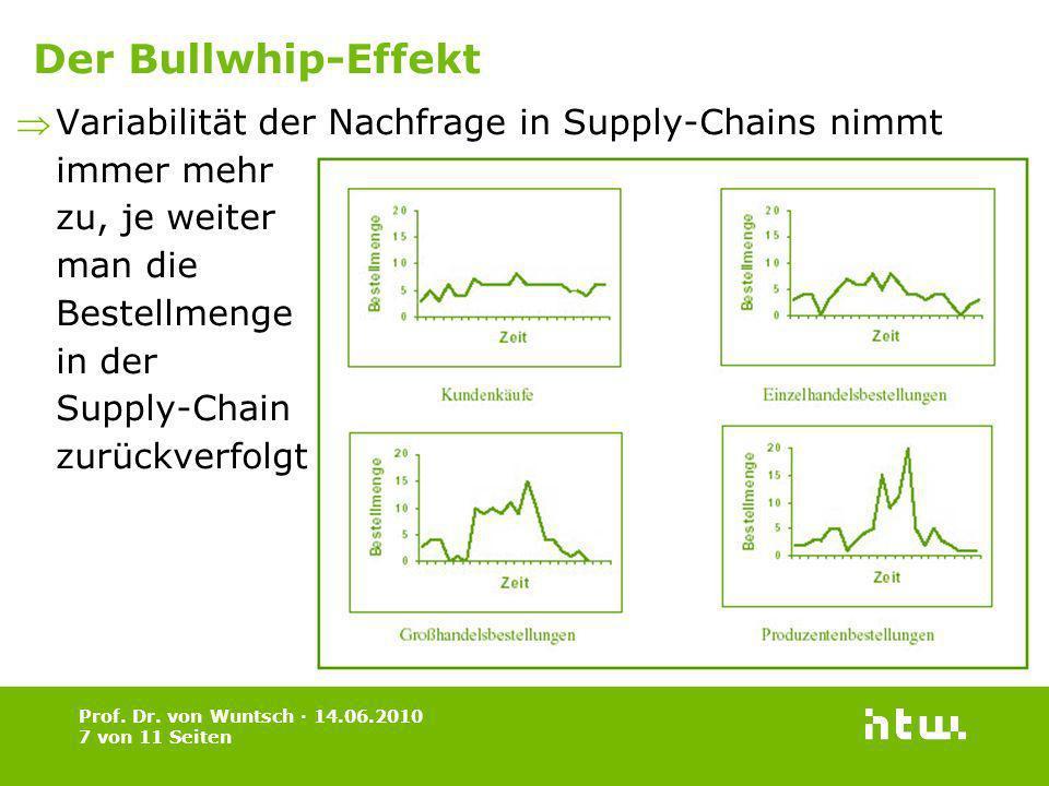 Prof. Dr. von Wuntsch · 14.06.2010 7 von 11 Seiten Der Bullwhip-Effekt Variabilität der Nachfrage in Supply-Chains nimmt immer mehr zu, je weiter man