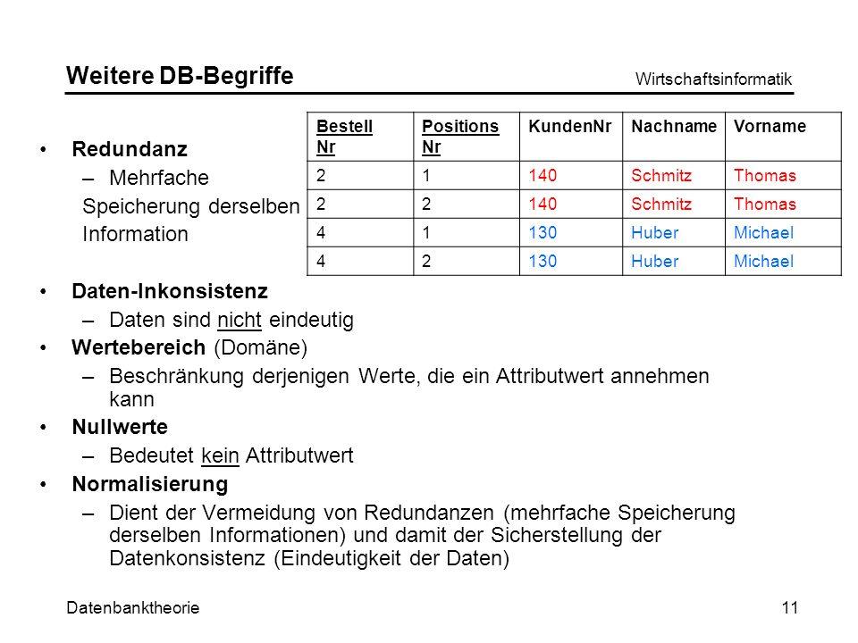 Datenbanktheorie Wirtschaftsinformatik 11 Weitere DB-Begriffe Redundanz –Mehrfache Speicherung derselben Information Daten-Inkonsistenz –Daten sind nicht eindeutig Wertebereich (Domäne) –Beschränkung derjenigen Werte, die ein Attributwert annehmen kann Nullwerte –Bedeutet kein Attributwert Normalisierung –Dient der Vermeidung von Redundanzen (mehrfache Speicherung derselben Informationen) und damit der Sicherstellung der Datenkonsistenz (Eindeutigkeit der Daten) Bestell Nr Positions Nr KundenNrNachnameVorname 21140SchmitzThomas 22140SchmitzThomas 41130HuberMichael 42130HuberMichael