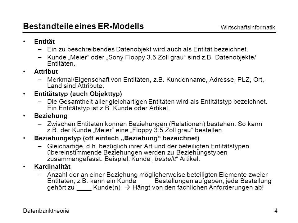 Datenbanktheorie Wirtschaftsinformatik 4 Bestandteile eines ER-Modells Entität –Ein zu beschreibendes Datenobjekt wird auch als Entität bezeichnet.