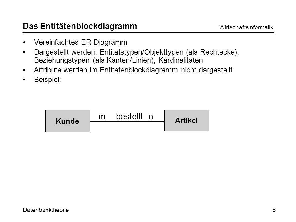 Datenbanktheorie Wirtschaftsinformatik 7 Schritte zur Erstellung eines ER-Modells Definition der Entitätstypen Definition der Beziehungen zwischen den Entitätstypen Definition der Art der Beziehungen Grafische Darstellung Diskussion Verbesserung Normalisierung