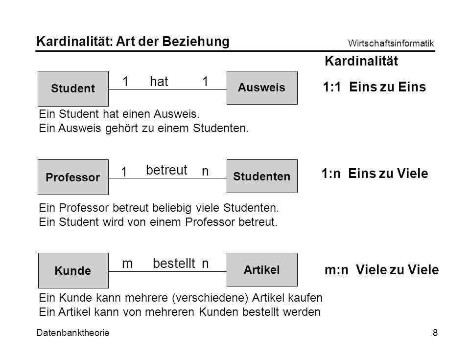 Datenbanktheorie Wirtschaftsinformatik 8 Kardinalität: Art der Beziehung Ausweis Student 11 Artikel Kunde mn Studenten Professor n 1 Ein Student hat einen Ausweis.