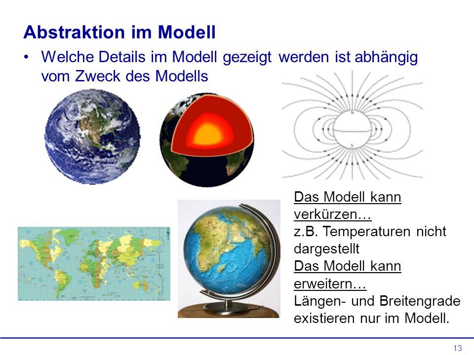 13 Abstraktion im Modell Welche Details im Modell gezeigt werden ist abhängig vom Zweck des Modells Das Modell kann verkürzen… z.B.