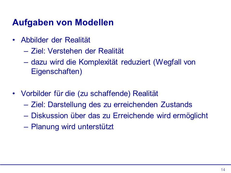 14 Aufgaben von Modellen Abbilder der Realität –Ziel: Verstehen der Realität –dazu wird die Komplexität reduziert (Wegfall von Eigenschaften) Vorbilder für die (zu schaffende) Realität –Ziel: Darstellung des zu erreichenden Zustands –Diskussion über das zu Erreichende wird ermöglicht –Planung wird unterstützt