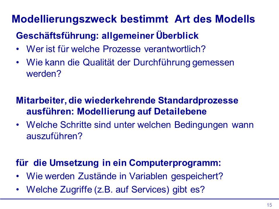 15 Modellierungszweck bestimmt Art des Modells Geschäftsführung: allgemeiner Überblick Wer ist für welche Prozesse verantwortlich.