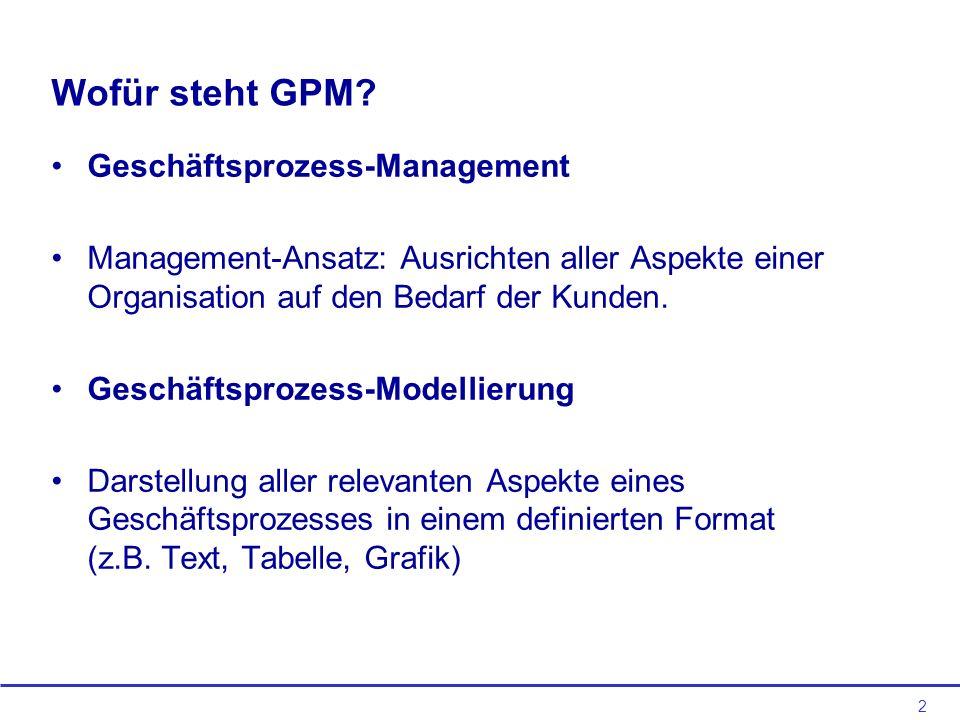 2 Wofür steht GPM.