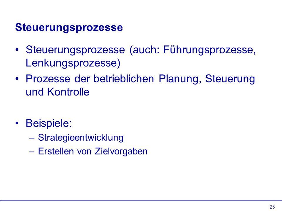 25 Steuerungsprozesse Steuerungsprozesse (auch: Führungsprozesse, Lenkungsprozesse) Prozesse der betrieblichen Planung, Steuerung und Kontrolle Beispiele: –Strategieentwicklung –Erstellen von Zielvorgaben