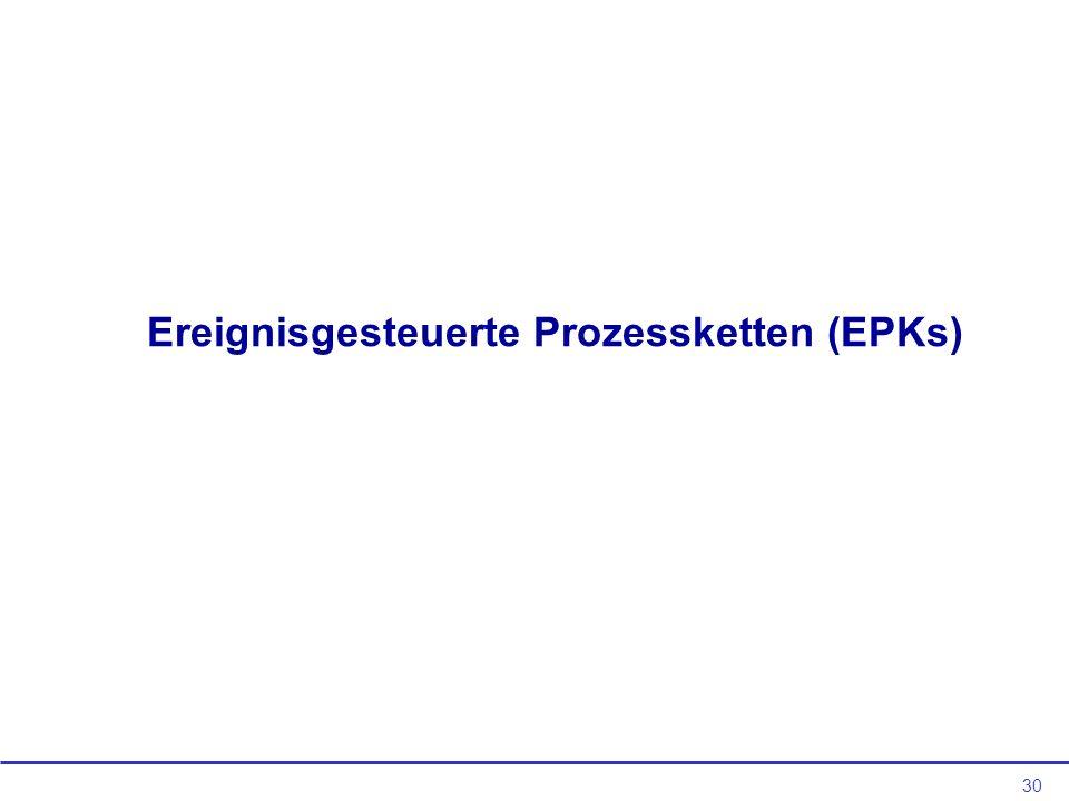 30 Ereignisgesteuerte Prozessketten (EPKs)