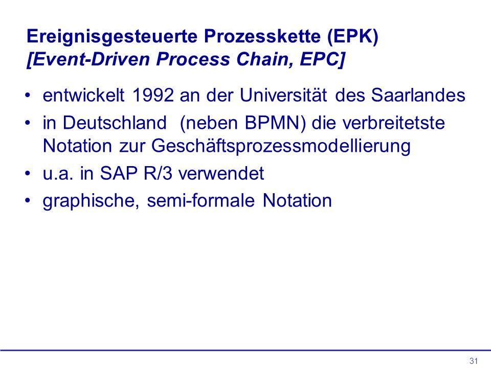 31 Ereignisgesteuerte Prozesskette (EPK) [Event-Driven Process Chain, EPC] entwickelt 1992 an der Universität des Saarlandes in Deutschland (neben BPMN) die verbreitetste Notation zur Geschäftsprozessmodellierung u.a.