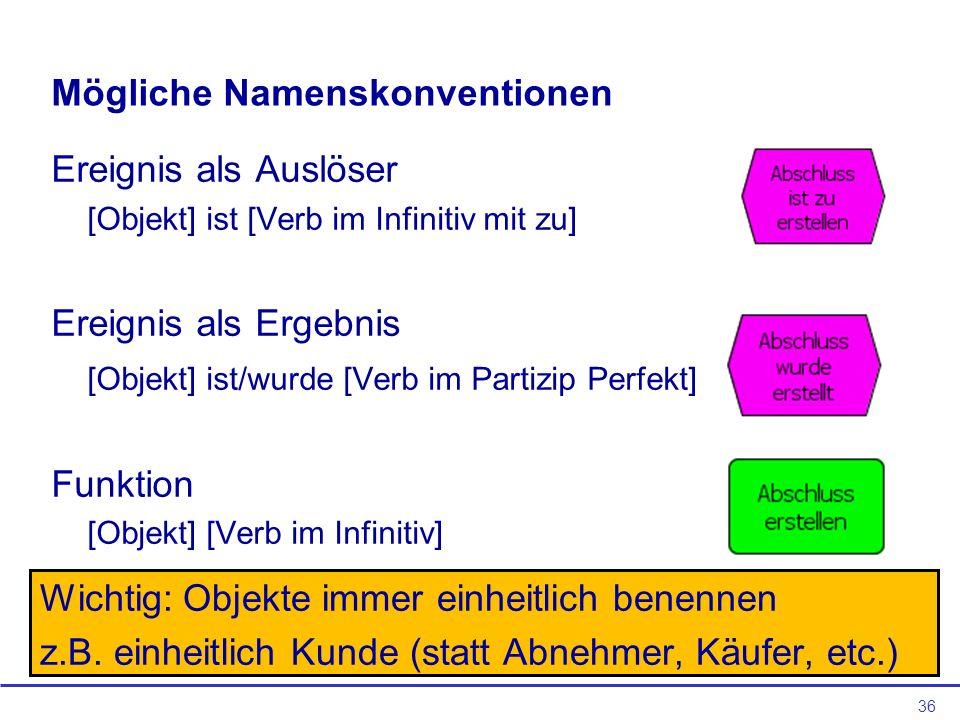 36 Mögliche Namenskonventionen Ereignis als Auslöser [Objekt] ist [Verb im Infinitiv mit zu] Ereignis als Ergebnis [Objekt] ist/wurde [Verb im Partizip Perfekt] Funktion [Objekt] [Verb im Infinitiv] Wichtig: Objekte immer einheitlich benennen z.B.