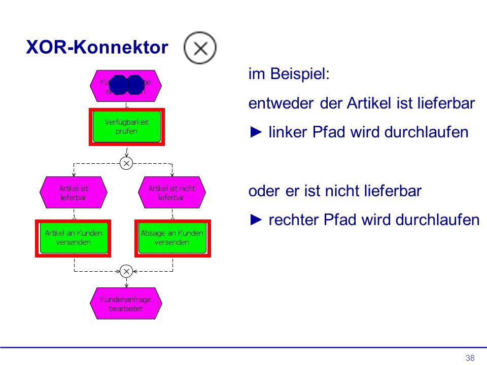 38 XOR-Konnektor im Beispiel: entweder der Artikel ist lieferbar linker Pfad wird durchlaufen oder er ist nicht lieferbar rechter Pfad wird durchlaufen