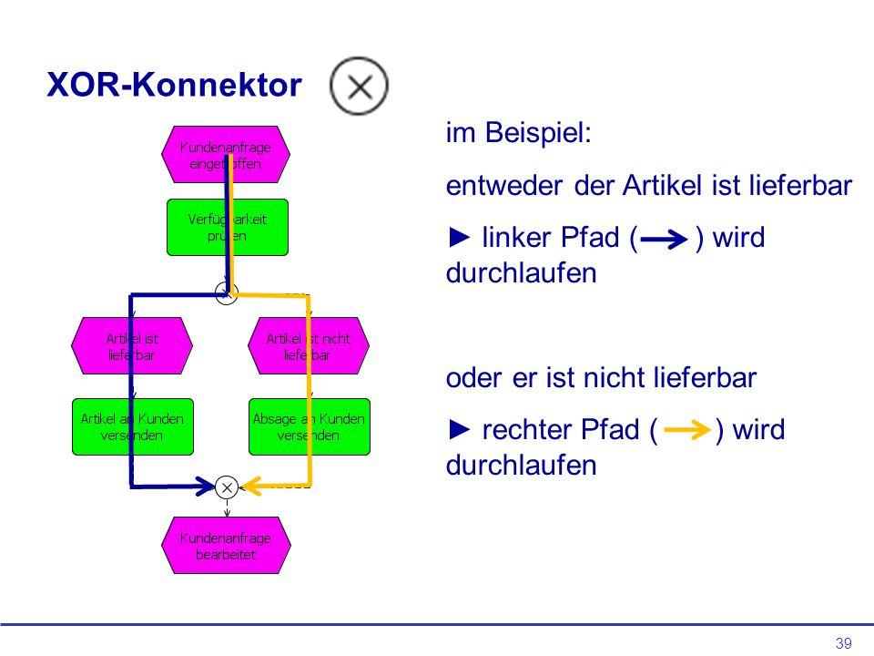 39 XOR-Konnektor im Beispiel: entweder der Artikel ist lieferbar linker Pfad ( ) wird durchlaufen oder er ist nicht lieferbar rechter Pfad ( ) wird durchlaufen