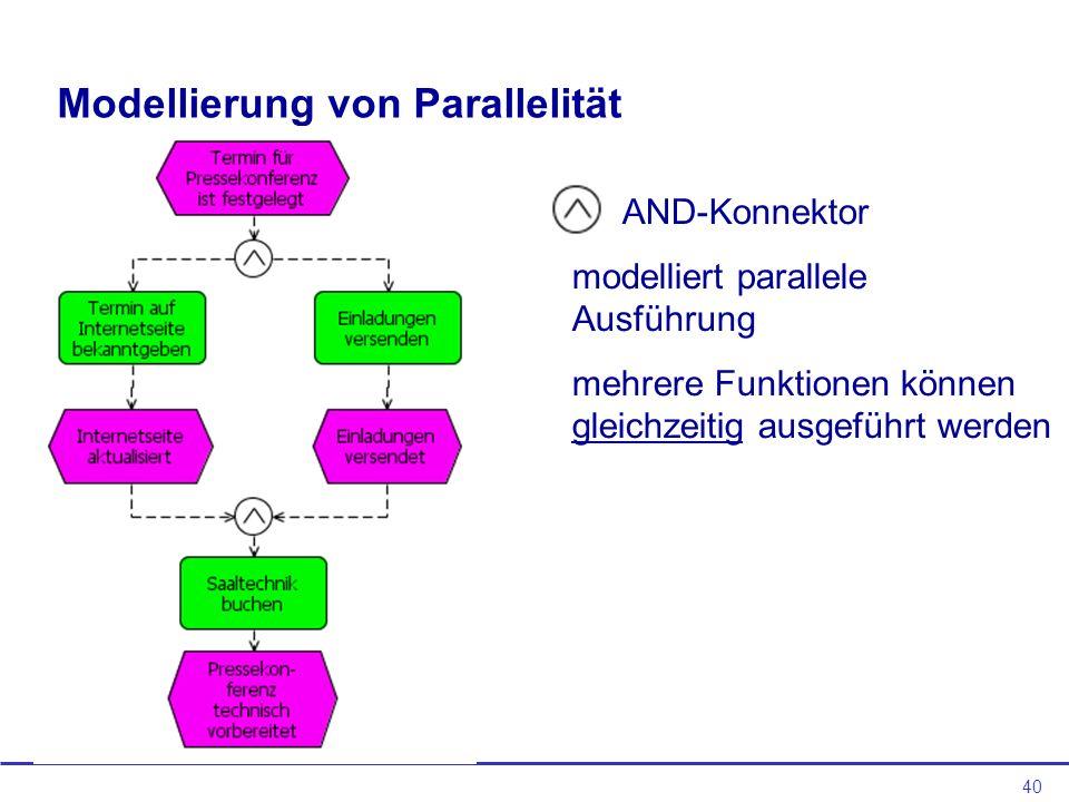 40 Modellierung von Parallelität AND-Konnektor modelliert parallele Ausführung mehrere Funktionen können gleichzeitig ausgeführt werden