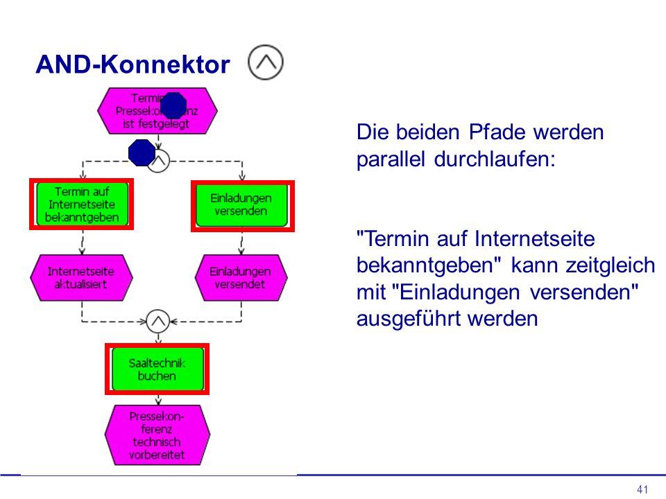 41 AND-Konnektor Die beiden Pfade werden parallel durchlaufen: Termin auf Internetseite bekanntgeben kann zeitgleich mit Einladungen versenden ausgeführt werden