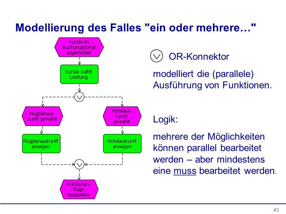 43 Modellierung des Falles ein oder mehrere… OR-Konnektor modelliert die (parallele) Ausführung von Funktionen.