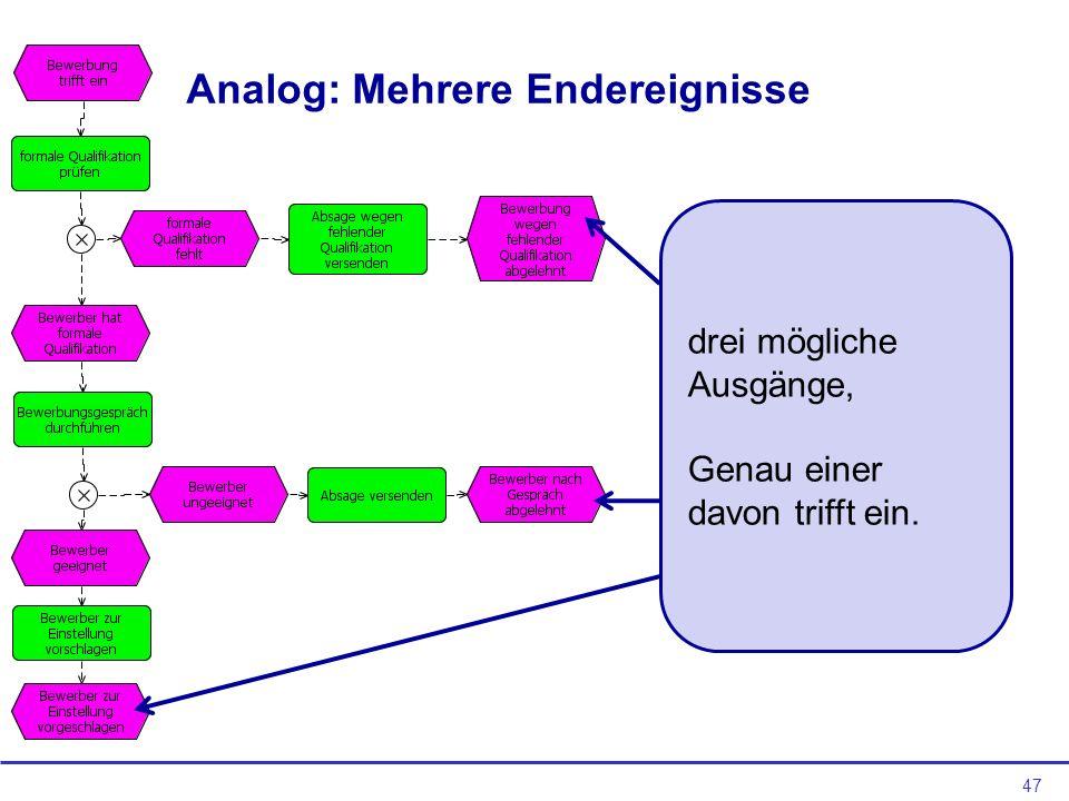 47 Analog: Mehrere Endereignisse drei mögliche Ausgänge, Genau einer davon trifft ein.