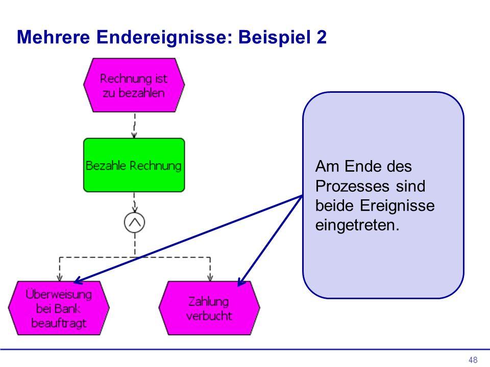 48 Mehrere Endereignisse: Beispiel 2 Am Ende des Prozesses sind beide Ereignisse eingetreten.