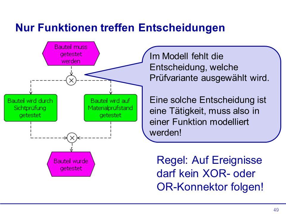 49 Nur Funktionen treffen Entscheidungen Regel: Auf Ereignisse darf kein XOR- oder OR-Konnektor folgen.