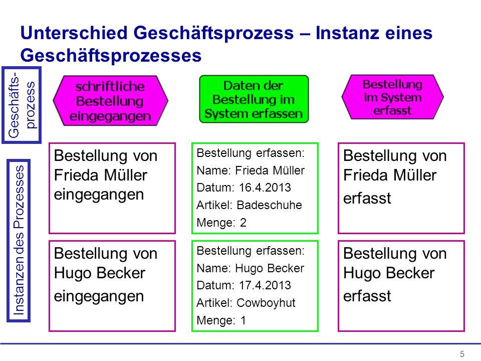 46 Mehrere Startereignisse Konnektoren können auch verwendet werden, um komplexere Bedingungen für den Start eines Prozesses zu modellieren.
