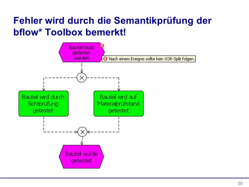 50 Fehler wird durch die Semantikprüfung der bflow* Toolbox bemerkt!