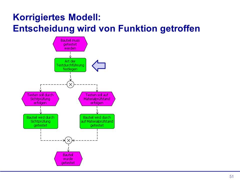 51 Korrigiertes Modell: Entscheidung wird von Funktion getroffen