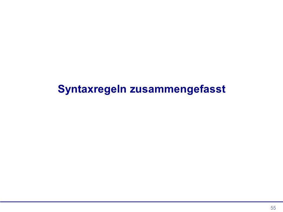 55 Syntaxregeln zusammengefasst
