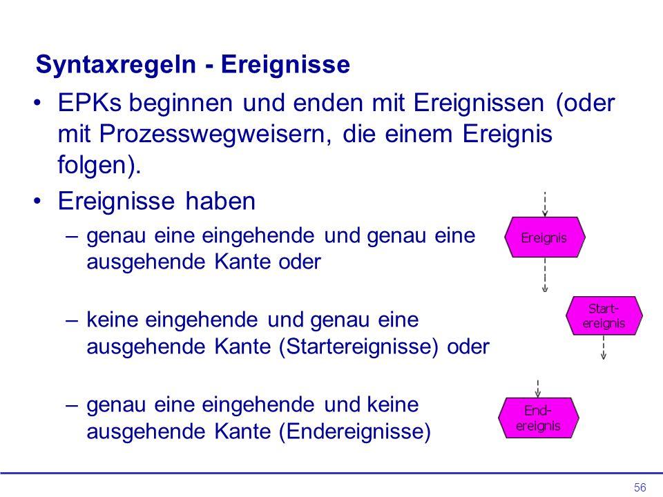 56 Syntaxregeln - Ereignisse EPKs beginnen und enden mit Ereignissen (oder mit Prozesswegweisern, die einem Ereignis folgen).