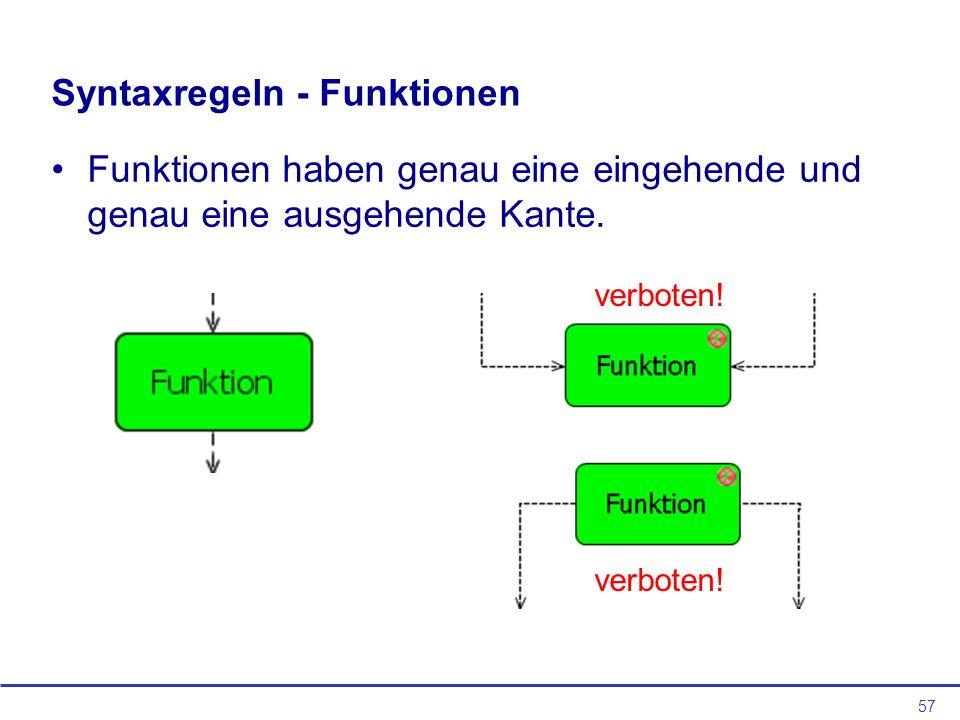 57 Syntaxregeln - Funktionen Funktionen haben genau eine eingehende und genau eine ausgehende Kante.