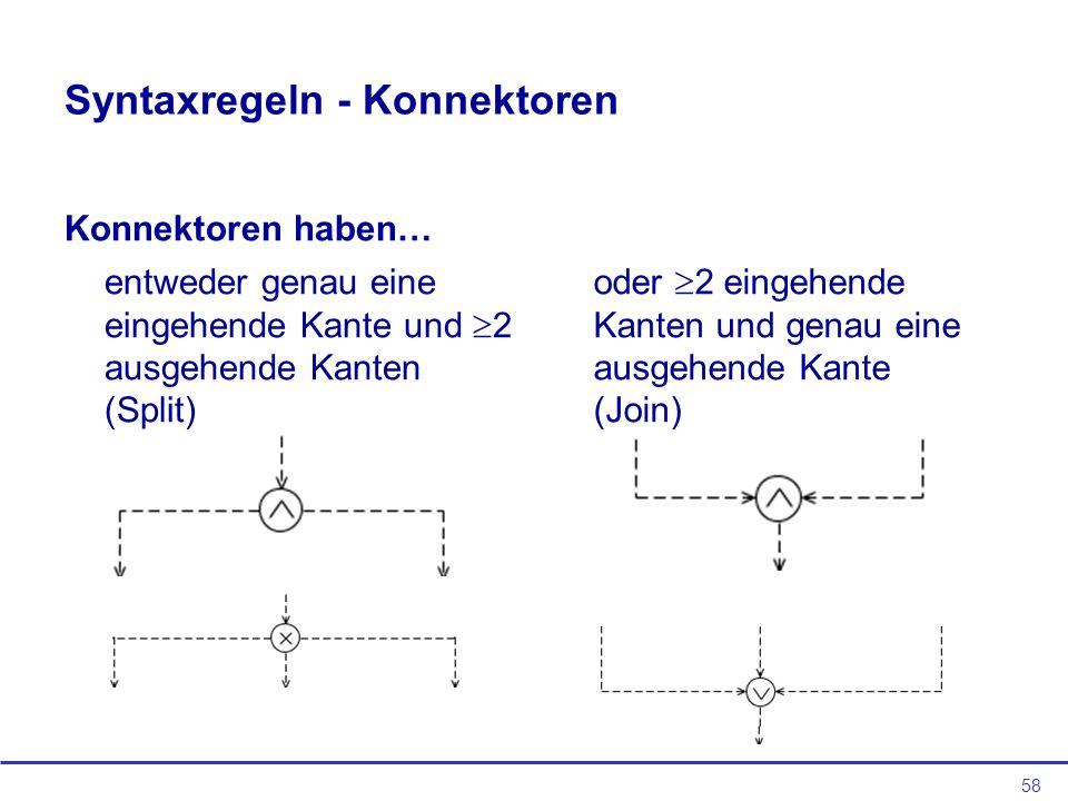58 Syntaxregeln - Konnektoren Konnektoren haben… entweder genau eine eingehende Kante und 2 ausgehende Kanten (Split) oder 2 eingehende Kanten und genau eine ausgehende Kante (Join)