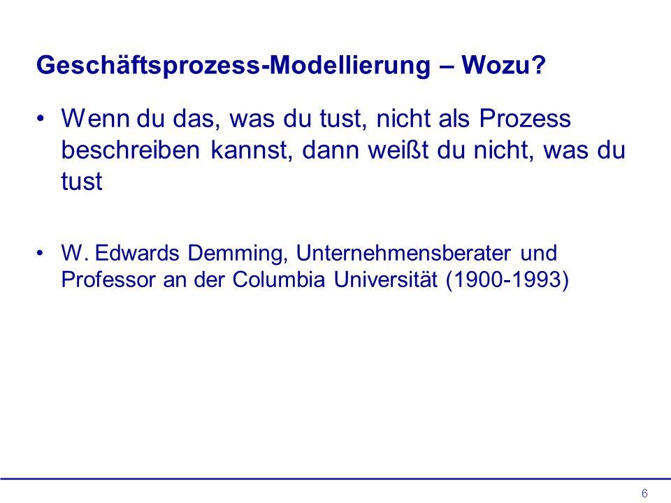 97 Model Wizard schnelle Erstellung von Modellteilen keine Benutzung der Maus nötig Rechtsklick in das Modell